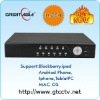 4 Channel H.264 Real Time DVR Recorder