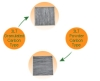 air filter cloth for conditioners --with active carbon