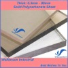 Solid Polycarbonate Sheet Manufacturer
