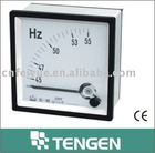 panel meter(Square Type Frequency Meter)