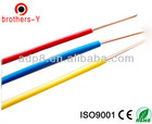 RVVP electrical wire CCA