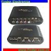 YUV to VGA Converter (YPbPr, Component to VGA )