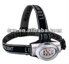 LED Head Light CXS-8301-9L