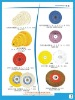 wholesale OEM 1C-8C hard felt color jewelry polishing wheels