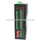 TTL & contact closure digital signal to fiber optic converter with 4~20mA 0-10VDC& RS485/232 /422 port Cj-df11-m