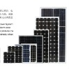 CHEAPEST PRICE!!!mono and poly high efficiency solar module with CE,TUV,and UL and cheapest price