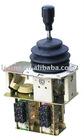 QT3A Series Controller