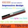 Winait's TSN-519 hand-held scanner,new scanner