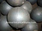 Forging Steel Ball