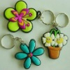 Beautiful And Popular Silicone Keychain