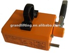 Two-Circuit Magnetic Lifter