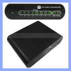 Multi-Media Player 2d to 3d hd video converter