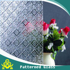 Patterned Glass With CE