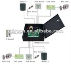 Access control system for bank
