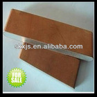 Copper Clad Aluminium plate in electrolytic industry