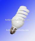 DC 12V 24V energy saving lamp 5W~25W CE ROHS