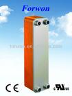 FHC022 air to air heat exchanger