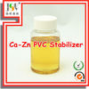 PVC Processing Additives