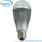 led bulb heat sink