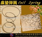 High Carbon Coil Spring for Mattress 4 turns 5 turns 6 turns