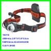 2012 Newest Hot Sell Aluminum Led Mining Headlamps