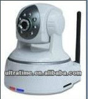 Plug and play PTZ IP Camera