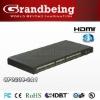 HDMI Splitter with IR control