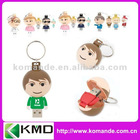 Round head folding usb people flash drive