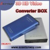 Side by side 3D converter (EW-WV11)