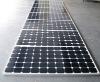 80W Mono / Poly Solar Panel (High Efficiency!)