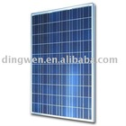 EUR0.35/watt for 220W Poly Solar Module in stock in Italy Milan