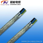 Double-screened motor power supply cable