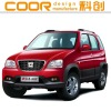 Auto industrial design (on market)