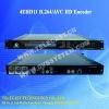 MPEG-4 AVC/H.264 HD Encoder