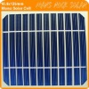High Efficiency Mono Solar Cell