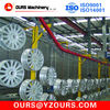 Powder coating line, Liquid spray painting line