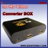 2D to 3D converter box(EW-WV3D)