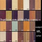 Fireproof compact HPL Board