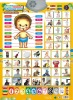 Russion figure phonic wall chart for kids
