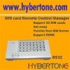 32 SIM Card Remote Manager,SIM Bank,free software SIM box