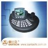 CCTV Keyboard Controller