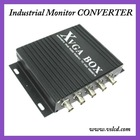CGA/EGA/RGB to VGA Industrial Monitor Converter