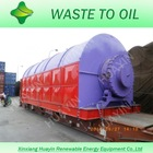 recycling!old tyre recycling machine from huayin factory