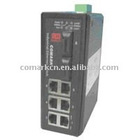 8 ports Unmanaged Industrial Ethernet Switch Series Ck-if71-M
