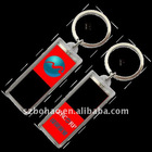 best remembrance gifts---solar keychains (Shenzhen manufacturer)