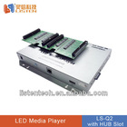 Full color led display controller