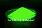 Luminophor Pigment with High Luminous