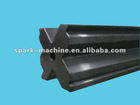 Die holders for cutting machine