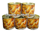 Delicious Canned Chanterellas Mushroom