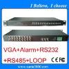 (ST909L) Rackstyle VGA Alarm RS232 RS485 LOOP 9CH Color Quad Splitter